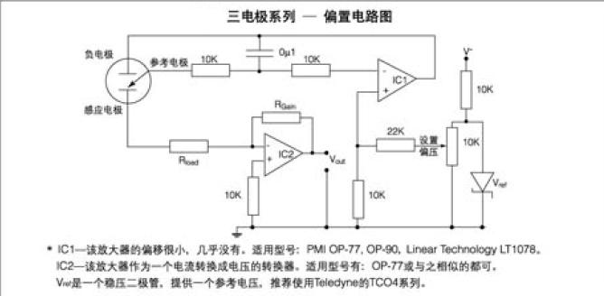 也就是说3电极传感器输出随气体浓度的增加而增大,在控制放大电路确立的饱和值以内都是线性的。但是,气体浓度继续增大一定程度时输出电流就不再变化。 4、工作电极响应目标气体,无论是氧化的过程还是减少气体,都会产生与气体浓度成比例的相应大小的电流,电流都由传感器的计数电极产生。用参考电极在工作电极端形成一个稳定的电压,对于无需偏置的传感器和提供了偏置电压的传感器,要求工作电极和参考电极的电压必须保持相同。计数电极和工作电极形成回路,如果工作电极正在氧化,就会减少其它化学物质(通常是氧气);如果工作电极消耗掉目标
